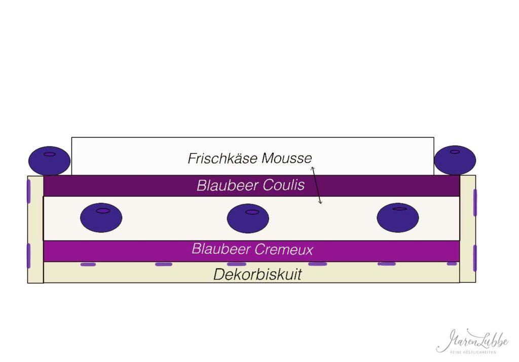 Blueberry Sky Torte | Diagram